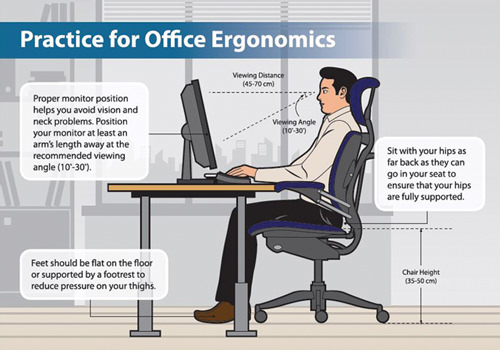 Good-Practic-for-Office-Ergonomics-and-Posture-Smaller-Image