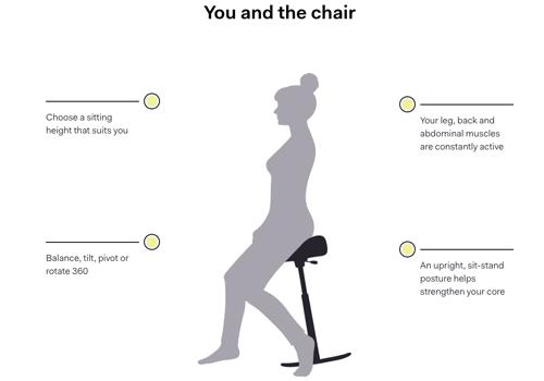 sit stand stool benefits